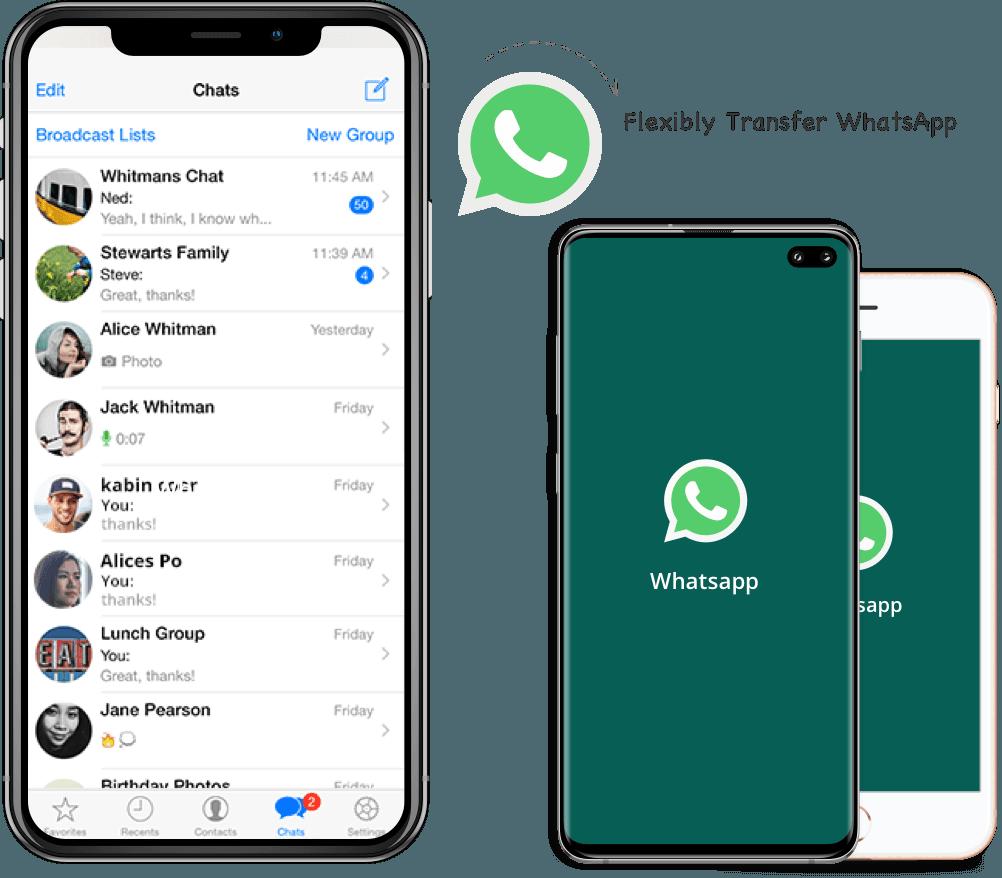 WhatsApp передача