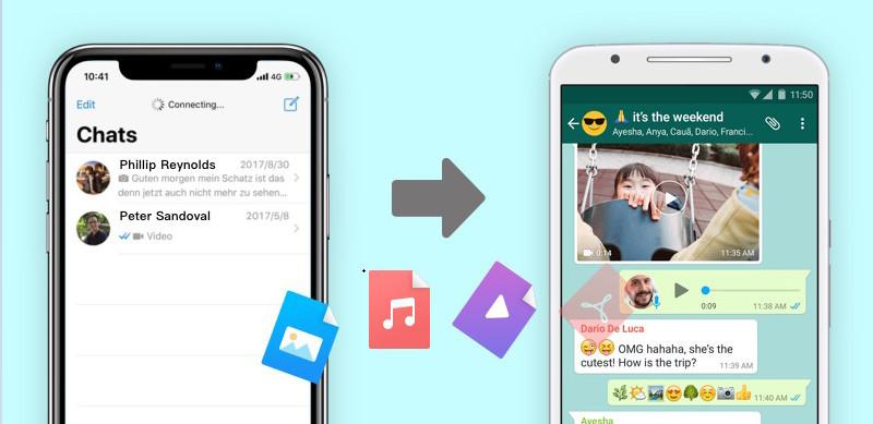 передать whatsapp с айфона на android